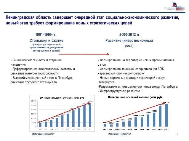 Ленинградская область завершает очередной этап социально-экономического развития,новый этап требует формирование новых стр...