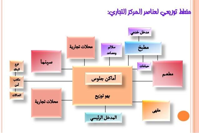 4- ٔظبَ شمك أسثغ غشف                                            المساحة للفردالمساحة اإلجمالية     عذد الفراغات   ...