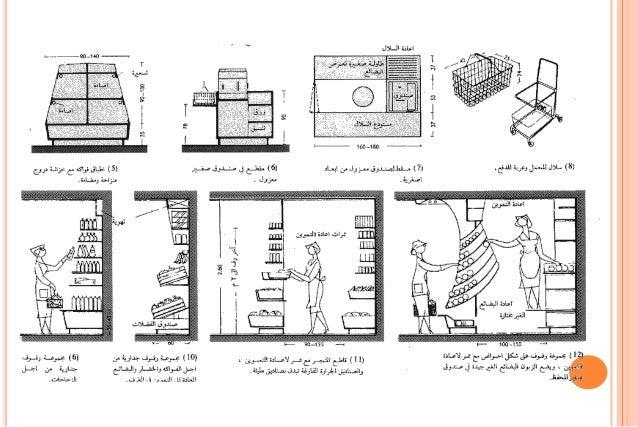 بحث لتصميم برج تجاري إداري سكني