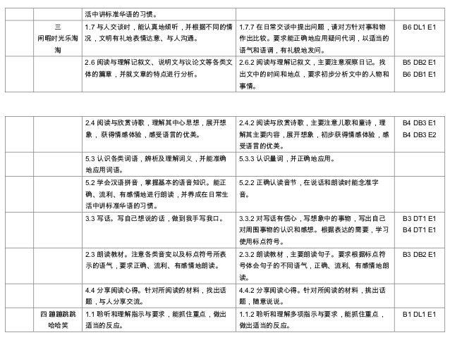 二年级华文全年计划 Slide 2