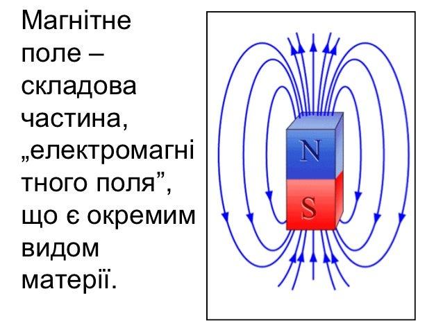 """Магнітнеполе –складовачастина,""""електромагнітного поля"""",що є окремимвидомматерії."""
