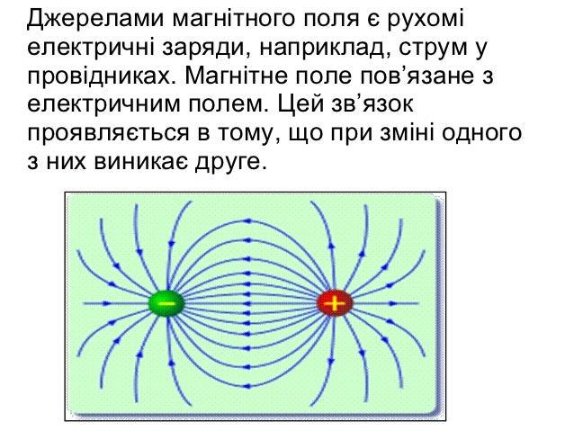 Джерелами магнітного поля є рухоміелектричні заряди, наприклад, струм упровідниках. Магнітне поле пов'язане зелектричним п...
