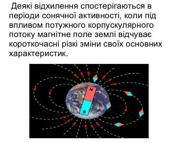 Деякі відхилення спостерігаються вперіоди сонячної активності, коли підвпливом потужного корпускулярногопотоку магнітне по...