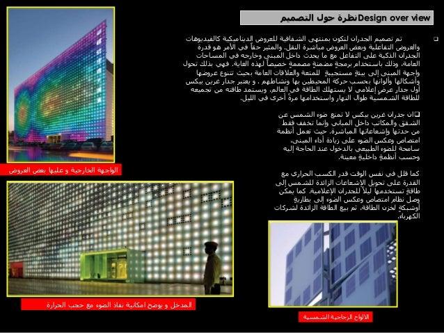Design over viewنظرة حول التصميم                                                         تم تصميم الجدران لتكون بمنته...