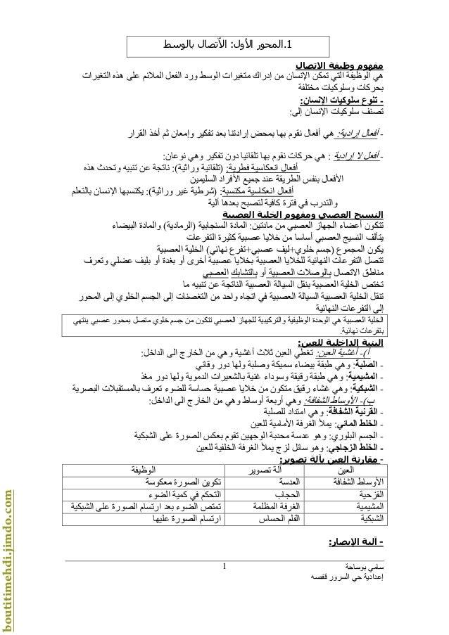 1.المحور األول: االتصال بالوسط                                                                ّ                       ...