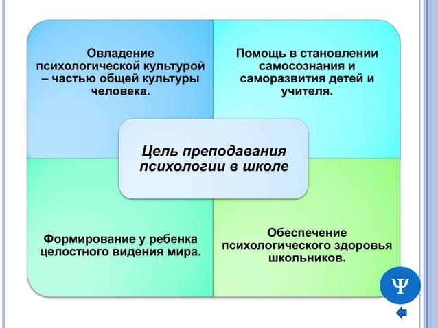 Овладение             Помощь в становлениипсихологической культурой        самосознания и – частью общей культуры      сам...
