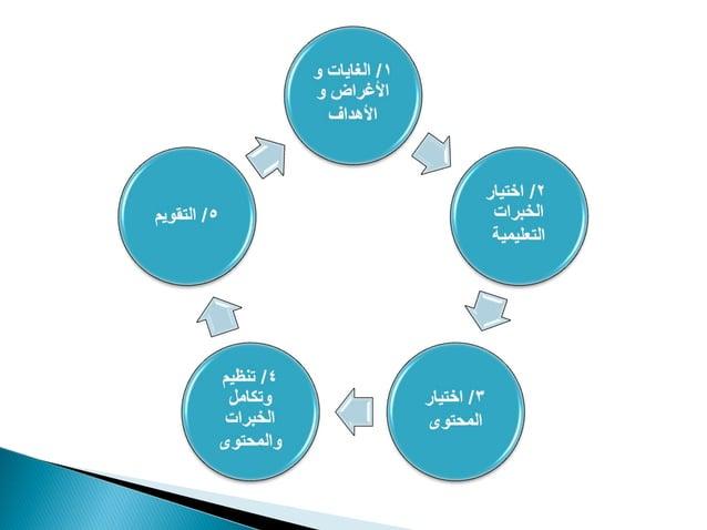 نماذج تطوير المناهج التعليمية