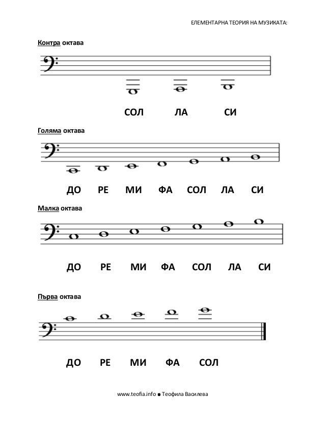 ноты басового ключа в картинках каком