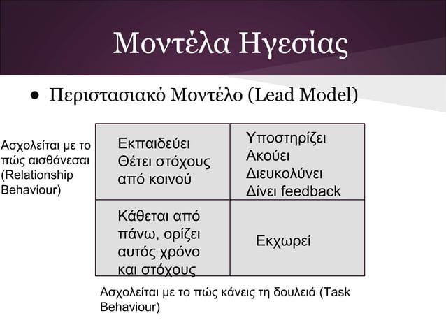Μοντέλα Ηγεσίας    • Περιστασιακό Μοντέλο (Lead Model)Ασχολείται με το      Εκπαιδεύει            Υποστηρίζειπώς αισθάνεσα...