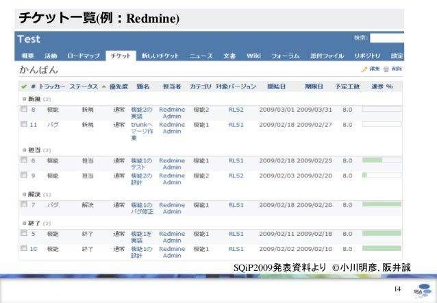 チケット一覧(例:Redmine)                    SQiP2009発表資料より ©小川明彦, 阪井誠                                          14