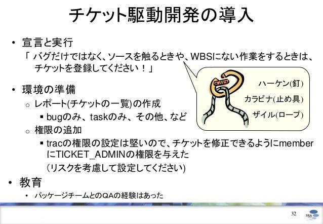 チケット駆動開発の導入• 宣言と実行  「 バグだけではなく、ソースを触るときや、WBSにない作業をするときは、    チケットを登録してください!」                                    ハーケン(釘)• 環境...