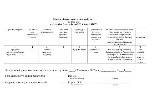 Зміни до річного плану держзакупівель                                                             на 2012 рік             ...