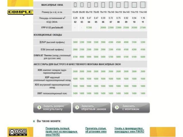 Разработка ключевых показателей эффективности                       Определение целей сайтаТеперь рассмотрим бизнес-цели б...
