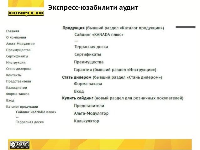 Экспресс-юзабилити аудит