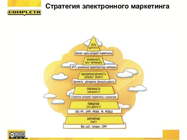 Стратегия электронного маркетинга