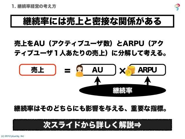 1. 継続率経営の考え方                   継続率には売上と密接な関係がある           売上をAU(アクティブユーザ数)とARPU(アク           ティブユーザ1人あたりの売上)に分解して考える。     ...
