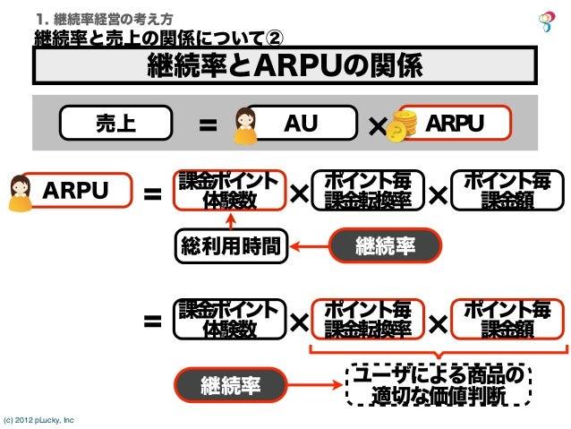 1. 継続率経営の考え方        継続率と売上の関係について②                            継続率とARPUの関係                       売上        =       AU      ...