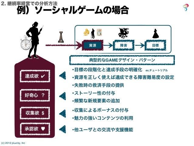 2. 継続率経営での分析方法             例)ソーシャルゲームの場合                                   資源       障害      目標                            ...