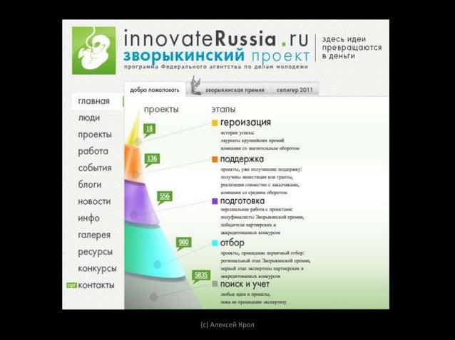 4 элементаиоснованиесообществасообщества                создания стоимости               Управлениязнани               Инк...