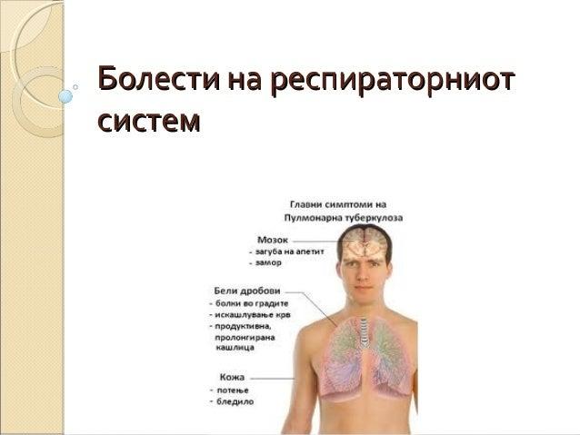 Болести на респираторниотсистем