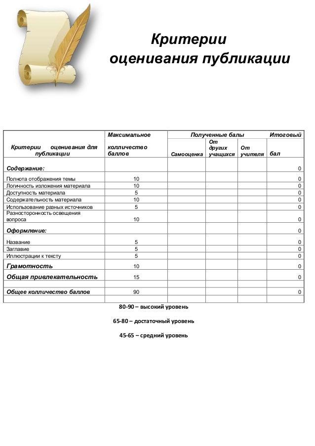 Критерии                                  оценивания публикации                                  Максимальное             ...