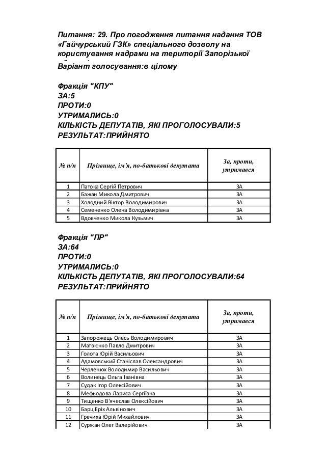 Питання: 29. Про погодження питання надання ТОВ«Гайчурський ГЗК» спеціального дозволу накористування надрами на території ...