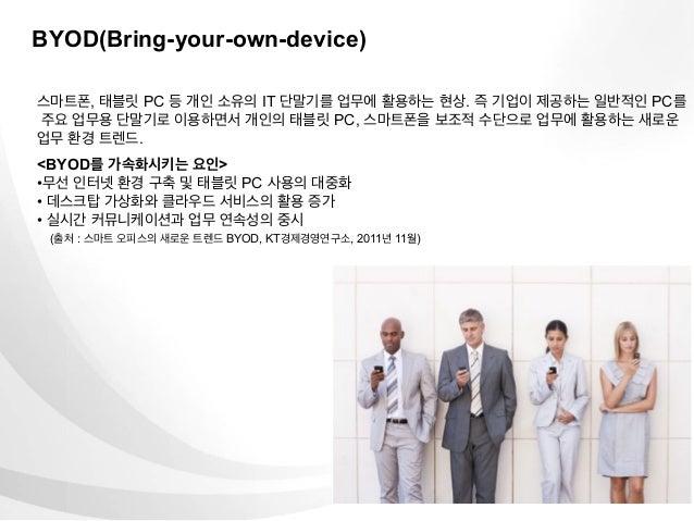 BYOD(Bring-your-own-device)스마트폰, 태블릿 PC 등 개인 소유의 IT 단말기를 업무에 활용하는 현상. 즉 기업이 제공하는 일반적인 PC를주요 업무용 단말기로 이용하면서 개인의 태블릿 PC, 스마트...