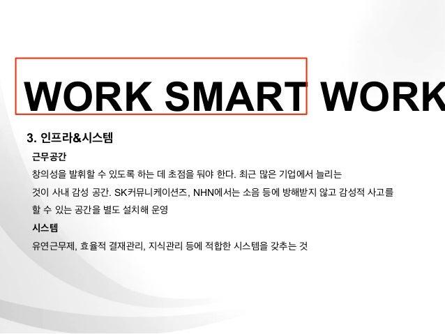 WORK SMART WORK3. 인프라&시스템근무공간창의성을 발휘할 수 있도록 하는 데 초점을 둬야 한다. 최근 많은 기업에서 늘리는것이 사내 감성 공간. SK커뮤니케이션즈, NHN에서는 소음 등에 방해받지 않고 감성적...