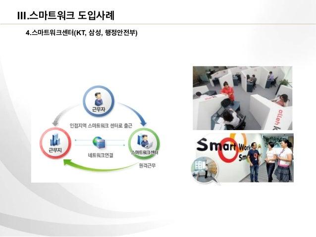 Ⅲ.스마트워크 도입사례 4.스마트워크센터(KT, 삼성, 행정안전부)