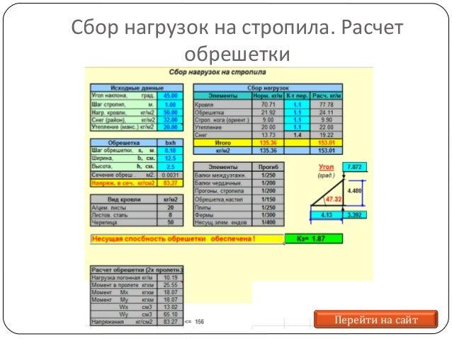 Санаторий Зори Ставрополья  официальный сайт Пятигорск