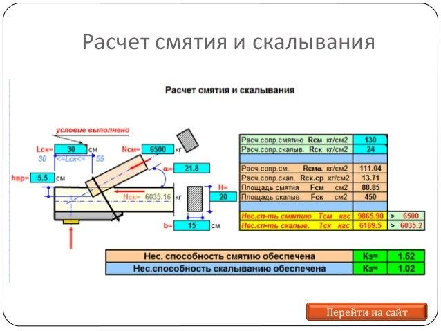 Программа Расчет Стропильных Ферм