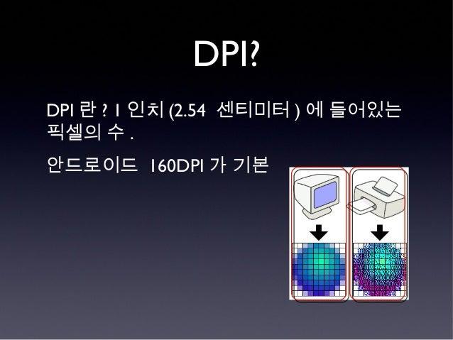 안드로이드 화면 단위 Slide 3