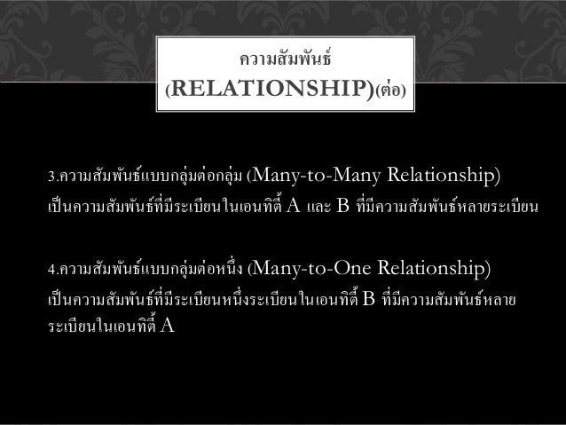 ความสั มพันธ์                   (RELATIONSHIP)(ต่ อ)3.ความสัมพันธ์แบบกลุ่มต่อกลุ่ม (Many-to-Many Relationship)เป็ นความสัม...