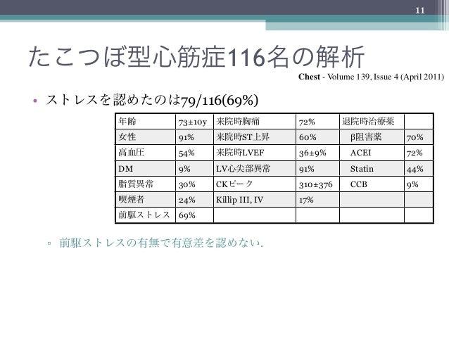 11たこつぼ型心筋症116名の解析                                         Chest - Volume 139, Issue 4 (April 2011)• ストレスを認めたのは79/116(69%) ...