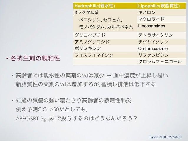Hydrophilic(親水性)   Lipophilic(親脂質性)                      βラクタム系             キノロン                      ペニシリン, セフェム,      マ...