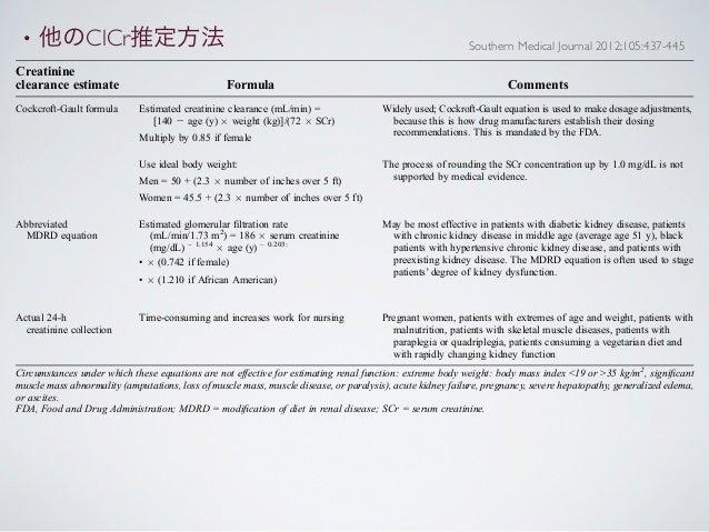 •   他のClCr推定方法Table 1. Formulas available for estimating creatinine clearance1,14,15,17,18                               S...