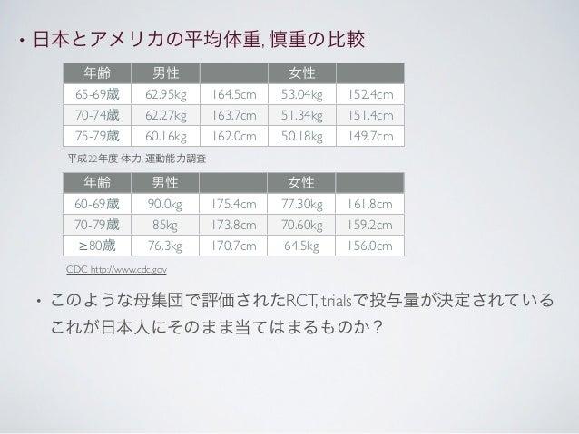 •   日本とアメリカの平均体重, 慎重の比較            年齢             男性                  女性          65-69歳          62.95kg   164.5cm   53.0...
