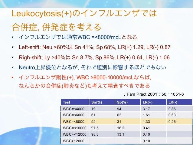 Leukocytosis(+)のインフルエンザでは合併症, 併発症を考える•   インフルエンザでは通常WBC =<8000/mcLとなる•   Left-shift; Neu >60%は Sn 41%, Sp 68%, LR(+) 1.29,...