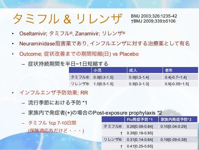 タミフル & リレンザ                                       BMJ 2003;326:1235-42                                                  †B...