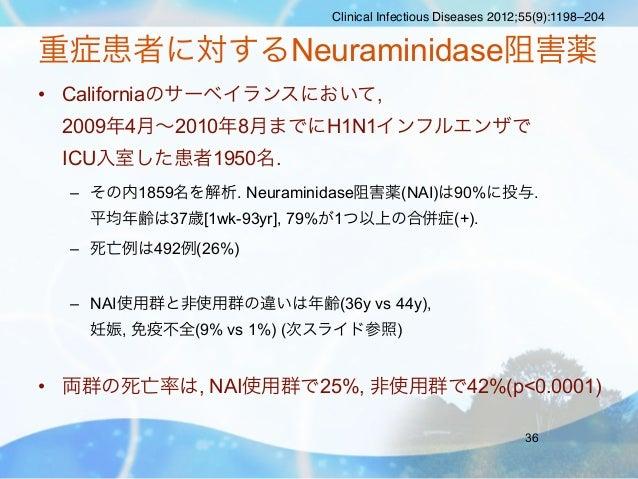 Clinical Infectious Diseases 2012;55(9):1198–204重症患者に対するNeuraminidase阻害薬• Californiaのサーベイランスにおいて, 2009年4月∼2010年8月までにH1N1イン...