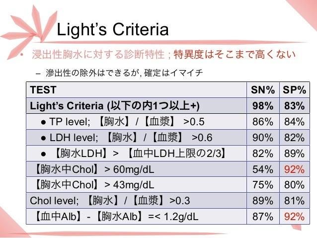 Light's Criteria• 浸出性胸水に対する診断特性 ; 特異度はそこまで高くない – 滲出性の除外はできるが, 確定はイマイチ TEST                           SN% SP% Light's Crite...