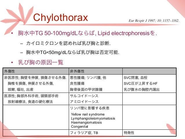 Chylothorax                             Eur Respir J 1997; 10: 1157–1162.  • 胸水中TG 50-100mg/dLならば, Lipid electrophoresisを....