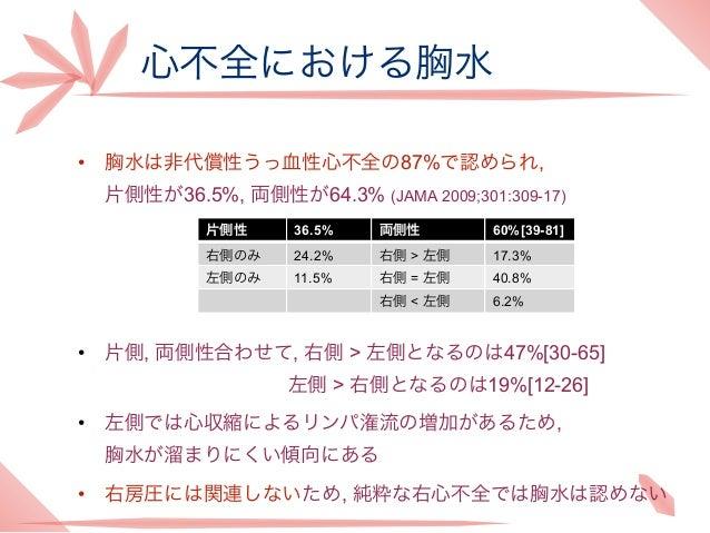 心不全における胸水•   胸水は非代償性うっ血性心不全の87%で認められ,    片側性が36.5%, 両側性が64.3% (JAMA 2009;301:309-17)             片側性     36.5%   両側性      ...