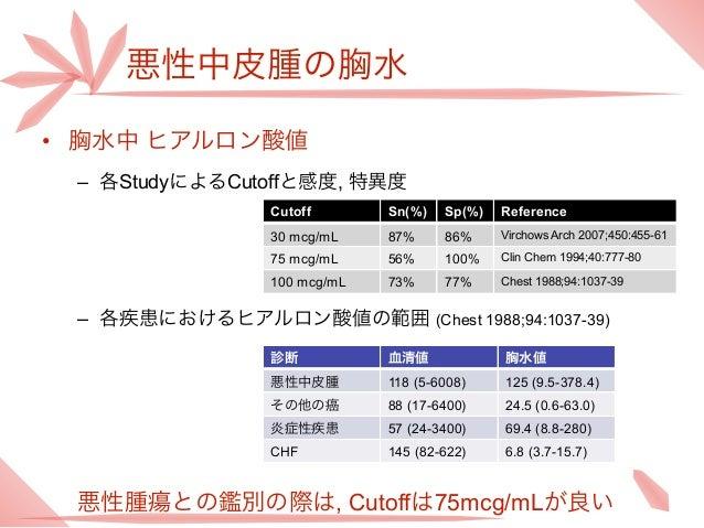 悪性中皮腫の胸水• 胸水中 ヒアルロン酸値 – 各StudyによるCutoffと感度, 特異度                Cutoff       Sn(%)   Sp(%)   Reference                30 mc...