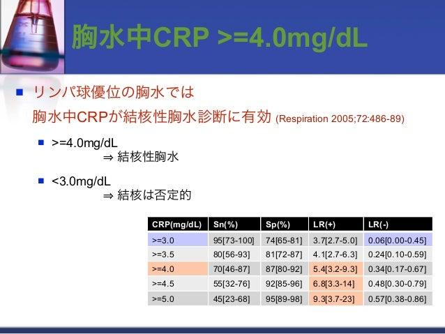 胸水中CRP >=4.0mg/dL   リンパ球優位の胸水では    胸水中CRPが結核性胸水診断に有効 (Respiration 2005;72:486-89)       >=4.0mg/dL                  結核性胸...