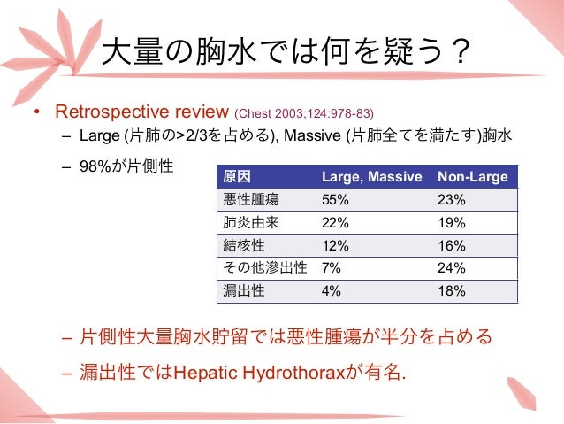 大量の胸水では何を疑う?• Retrospective review (Chest 2003;124:978-83)   – Large (片肺の>2/3を占める), Massive (片肺全てを満たす)胸水   – 98%が片側性      ...