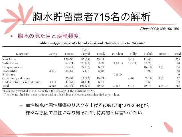 plastic effusions were BPE. Tables 3, 4 show the  The Kolmogorov-Smirnov test was used to check the normal                ...
