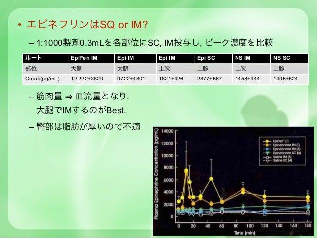 • エピネフリンはSQ or IM?  – 1:1000製剤0.3mLを各部位にSC, IM投与し, ピーク濃度を比較 ルート           EpiPen IM     Epi IM      Epi IM     Epi SC     ...