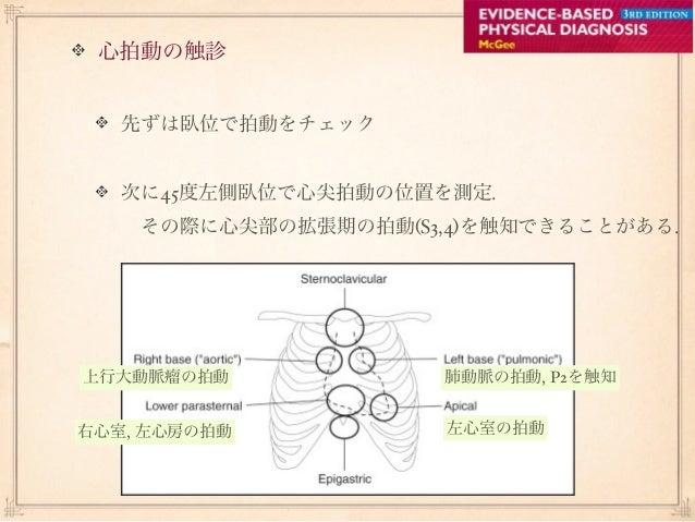 心尖拍動の所見の解釈 臥位の心尖拍動が鎖骨中線よりも左方.        Outcome      感度      特異度      LR+    LR-        CTR>0.5     39-60%   76-93%   3.4    ...