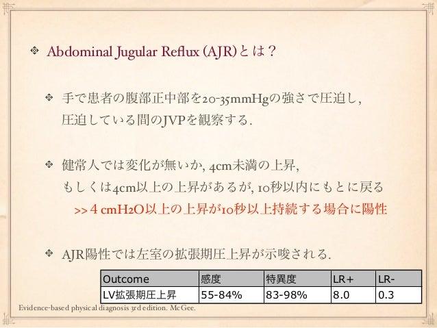 Abdominal Jugular Reflux (AJR)とは?            手で患者の腹部正中部を20-35mmHgの強さで圧迫し,            圧迫している間のJVPを観察する.            健常人では変化が無...